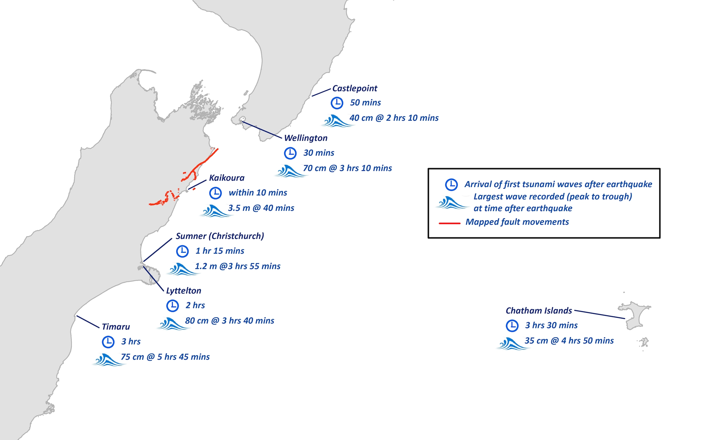 Kaikoura tsunami travel time map. From GeoNet tsunami gauges and Lyttelton Port Company and PrimePort Timaru tide gauges. (Click for a bigger map.)